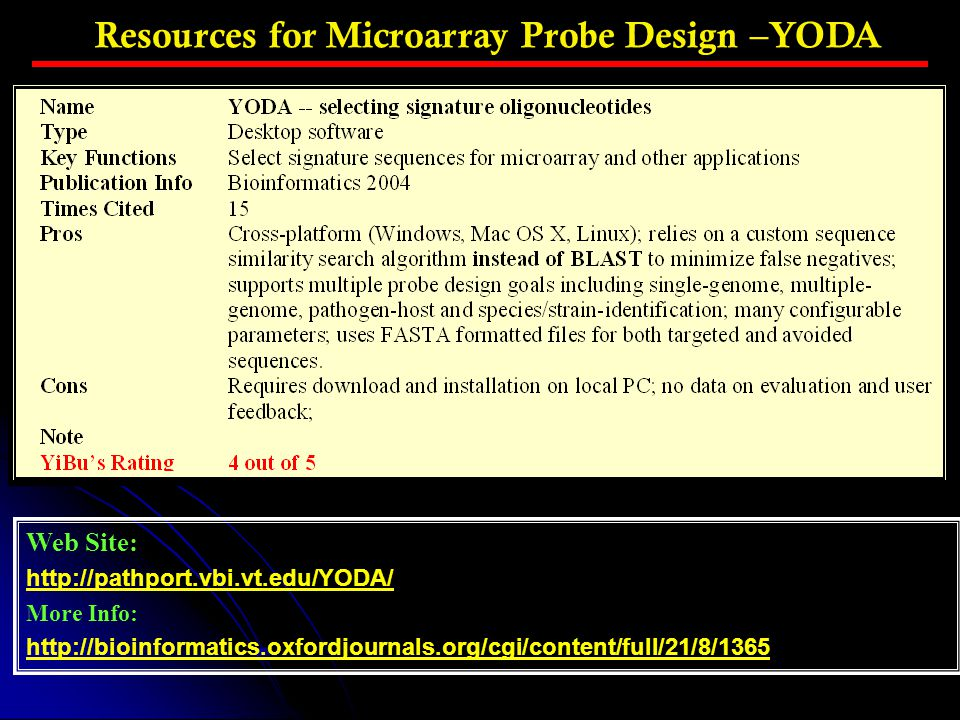 Resources for Microarray Probe Design –YODA