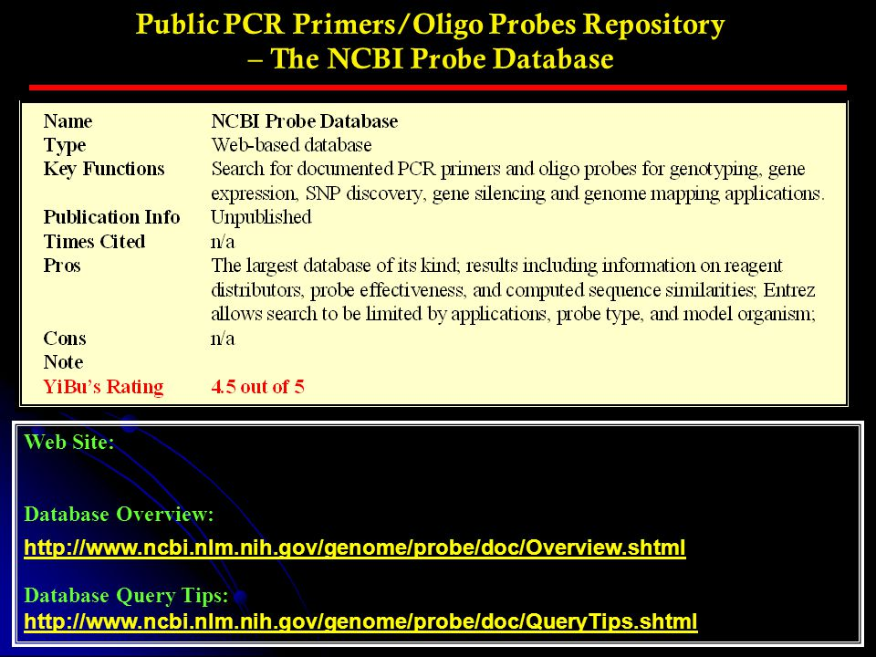 Public PCR Primers/Oligo Probes Repository – The NCBI Probe Database