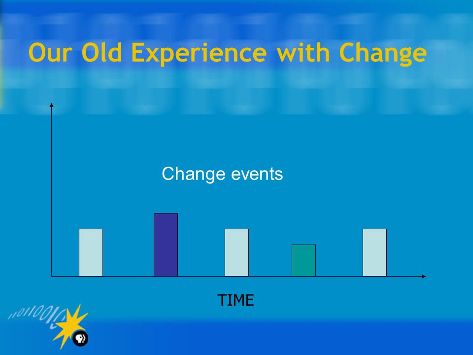 Our Old Experience with Change