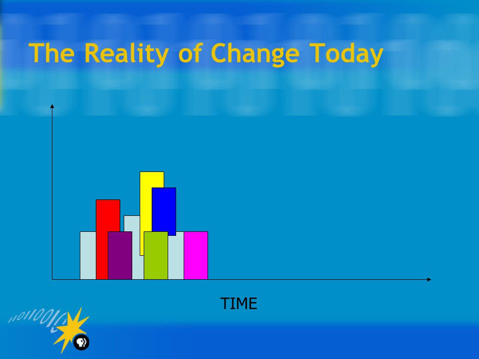 The Reality of Change Today
