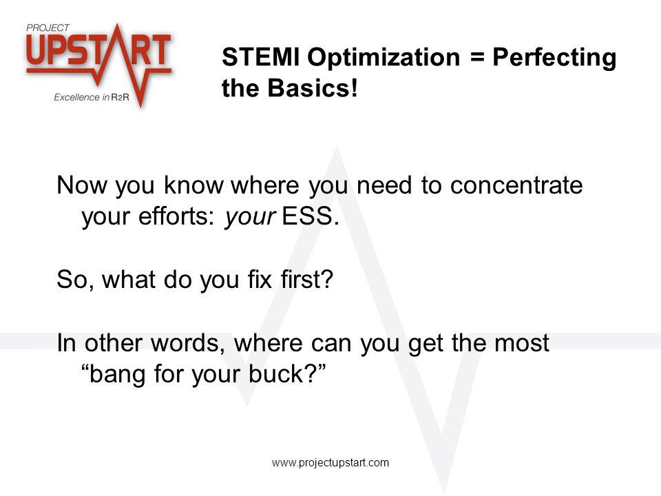 STEMI Optimization = Perfecting the Basics!