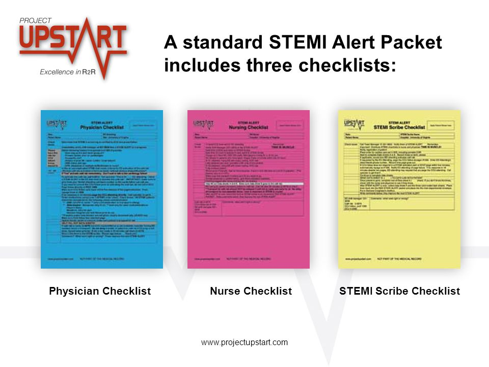 A standard STEMI Alert Packet includes three checklists: