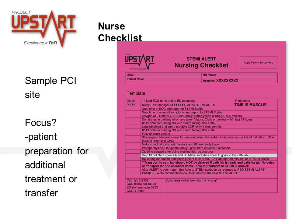 Nurse Checklist Sample PCI site Focus -patient preparation for