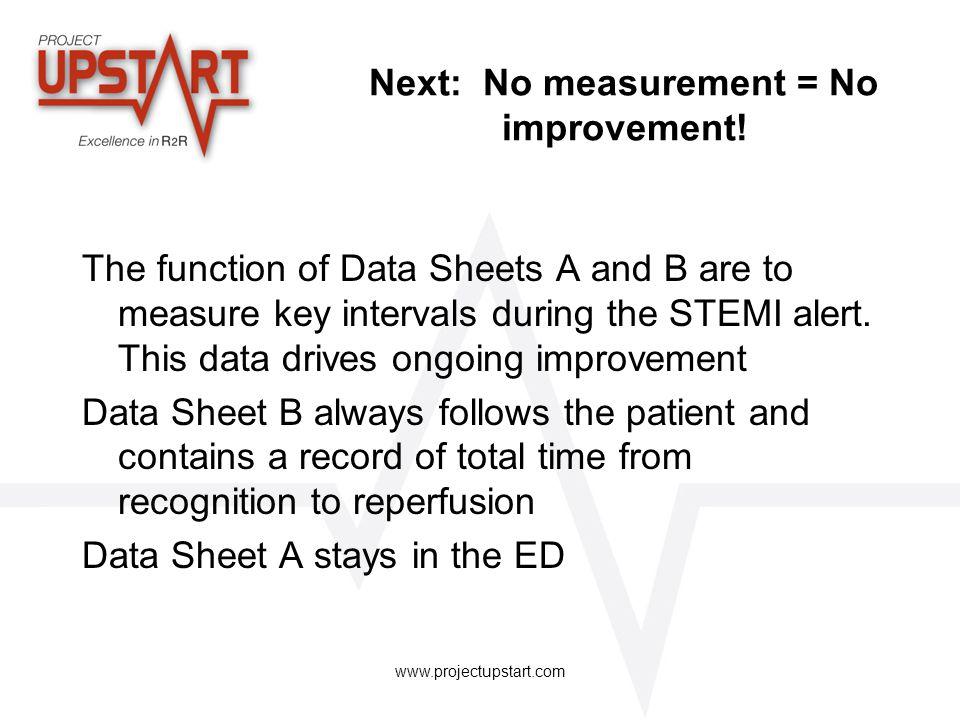 Next: No measurement = No improvement!