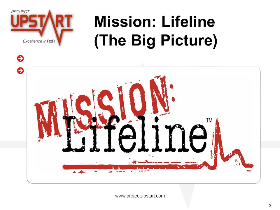 Mission: Lifeline (The Big Picture)