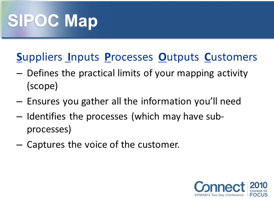 Suppliers Inputs Processes Outputs Customers