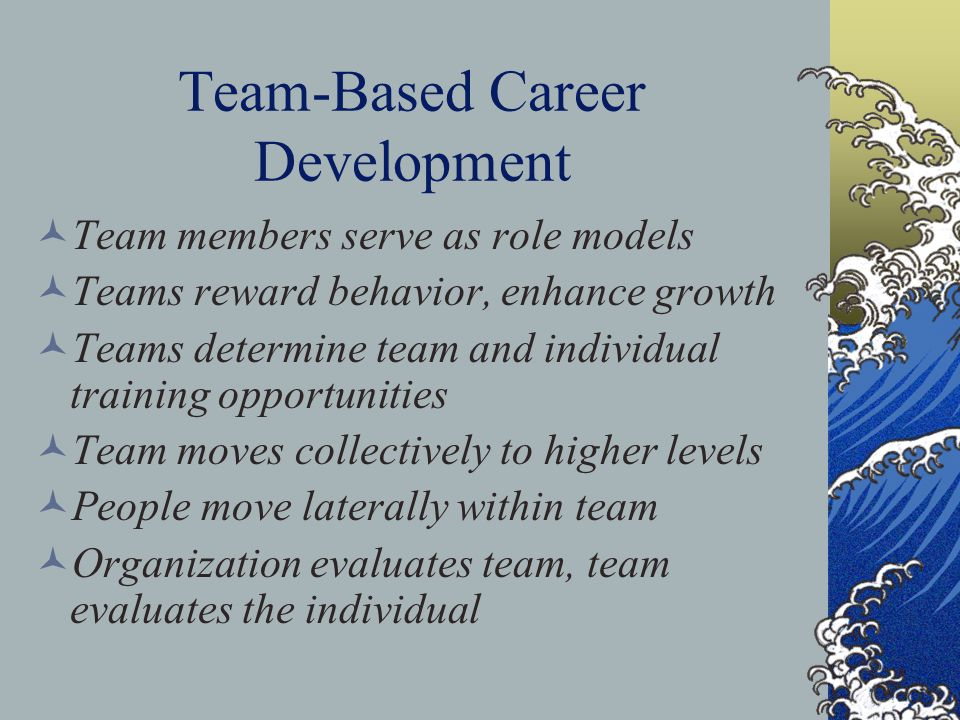 Team-Based Career Development