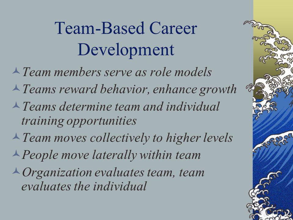 Team-Based Career Development