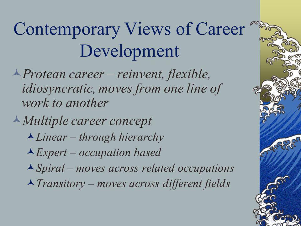 Contemporary Views of Career Development