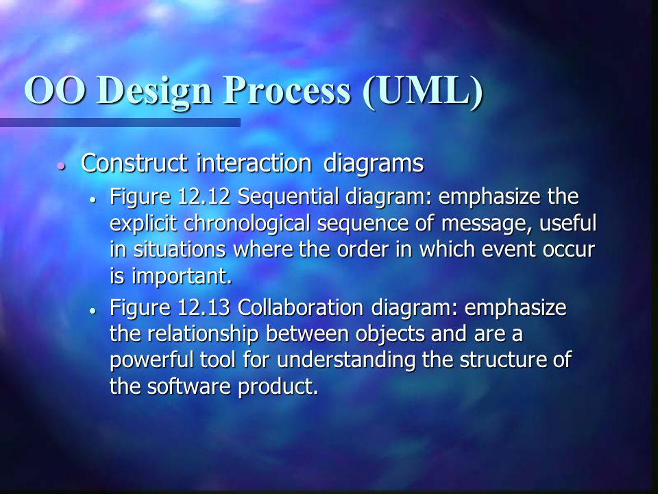OO Design Process (UML)