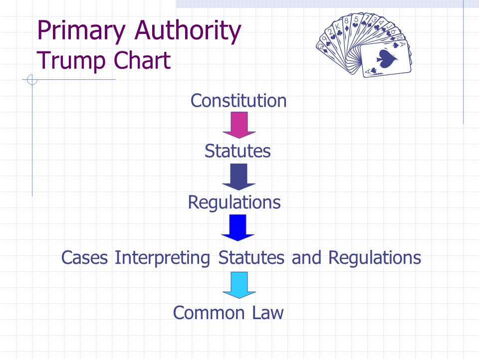 Primary Authority Trump Chart