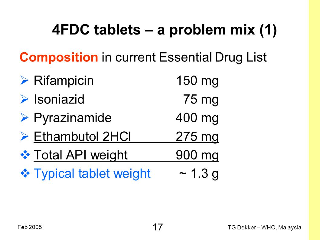 4FDC tablets – a problem mix (1)