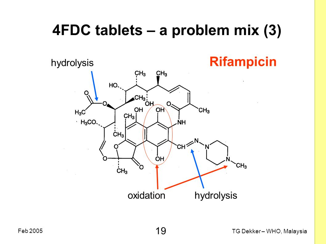 4FDC tablets – a problem mix (3)