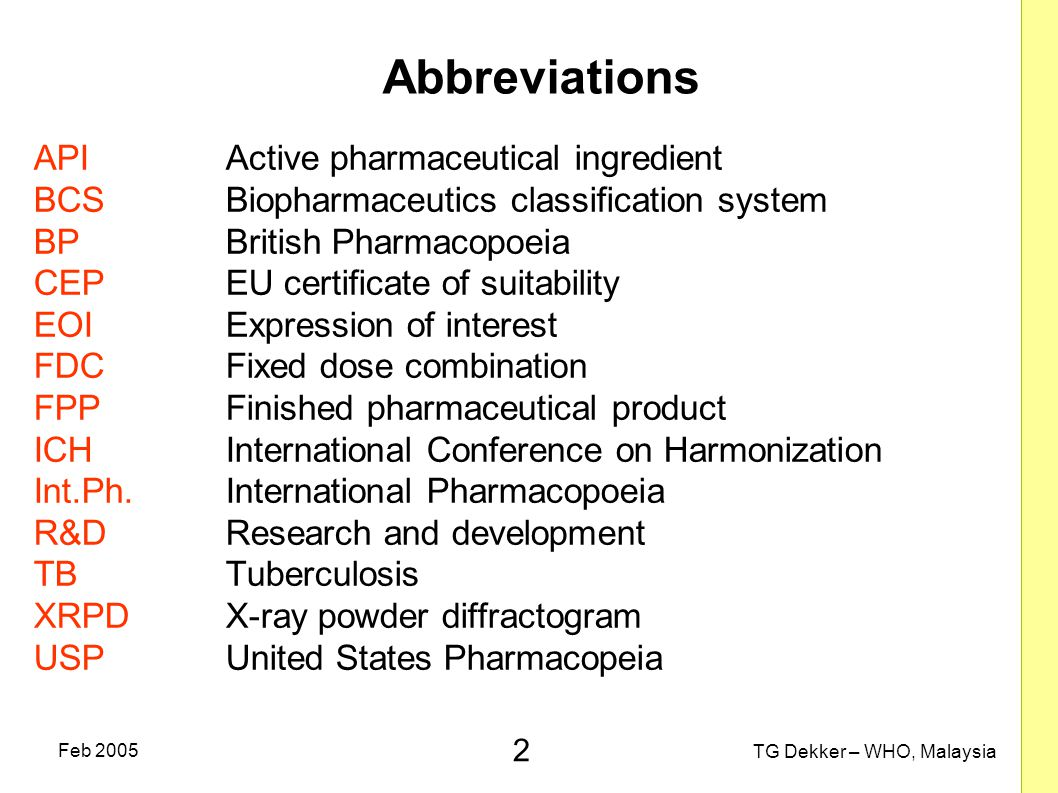 Abbreviations API Active pharmaceutical ingredient