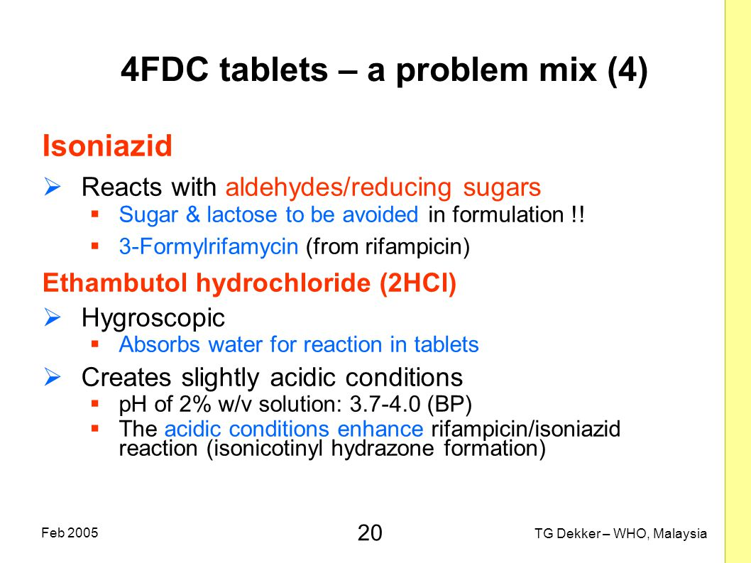 4FDC tablets – a problem mix (4)