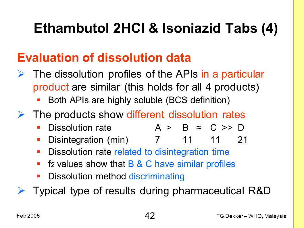 Ethambutol 2HCl & Isoniazid Tabs (4)