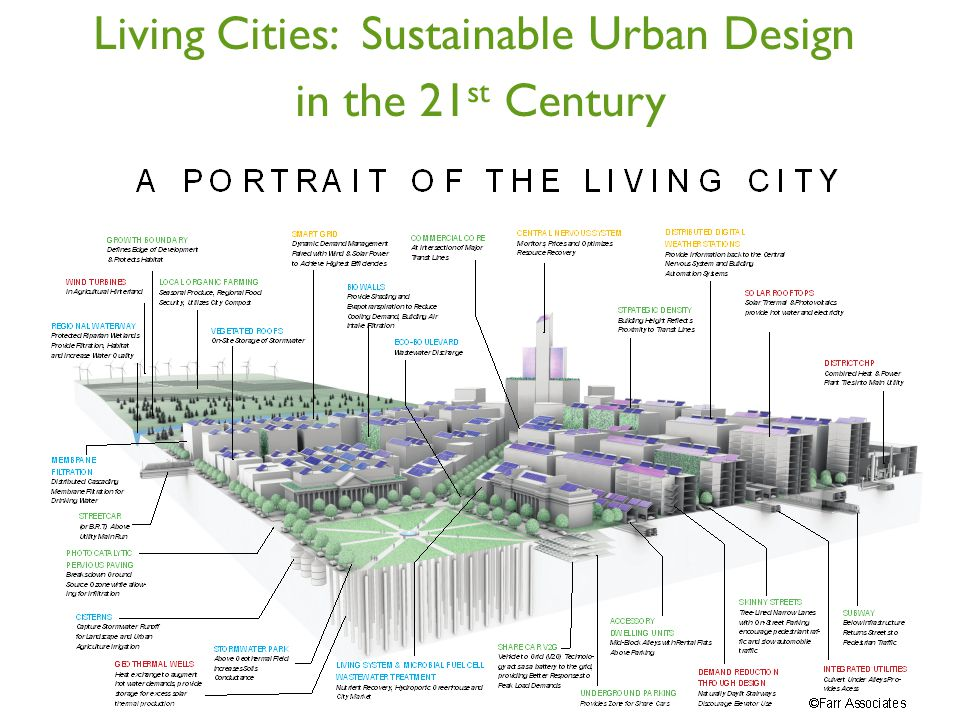 Living Cities: Sustainable Urban Design in the 21st Century