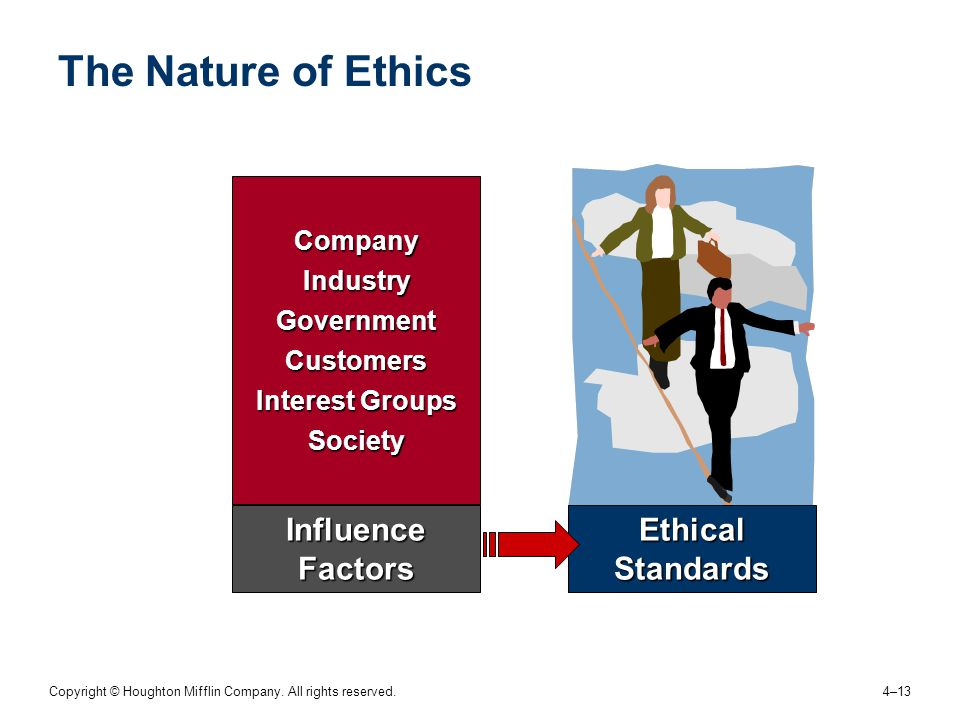 The Nature of Ethics Influence Factors Ethical Standards Company