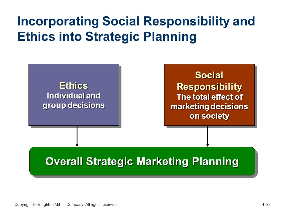 Incorporating Social Responsibility and Ethics into Strategic Planning