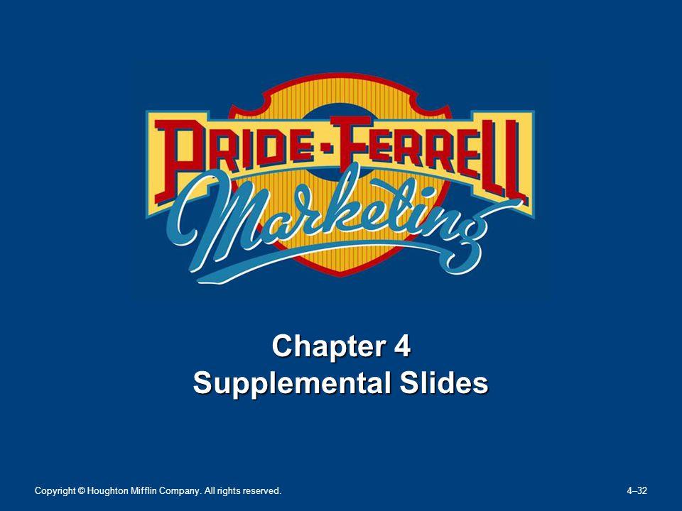 Chapter 4 Supplemental Slides
