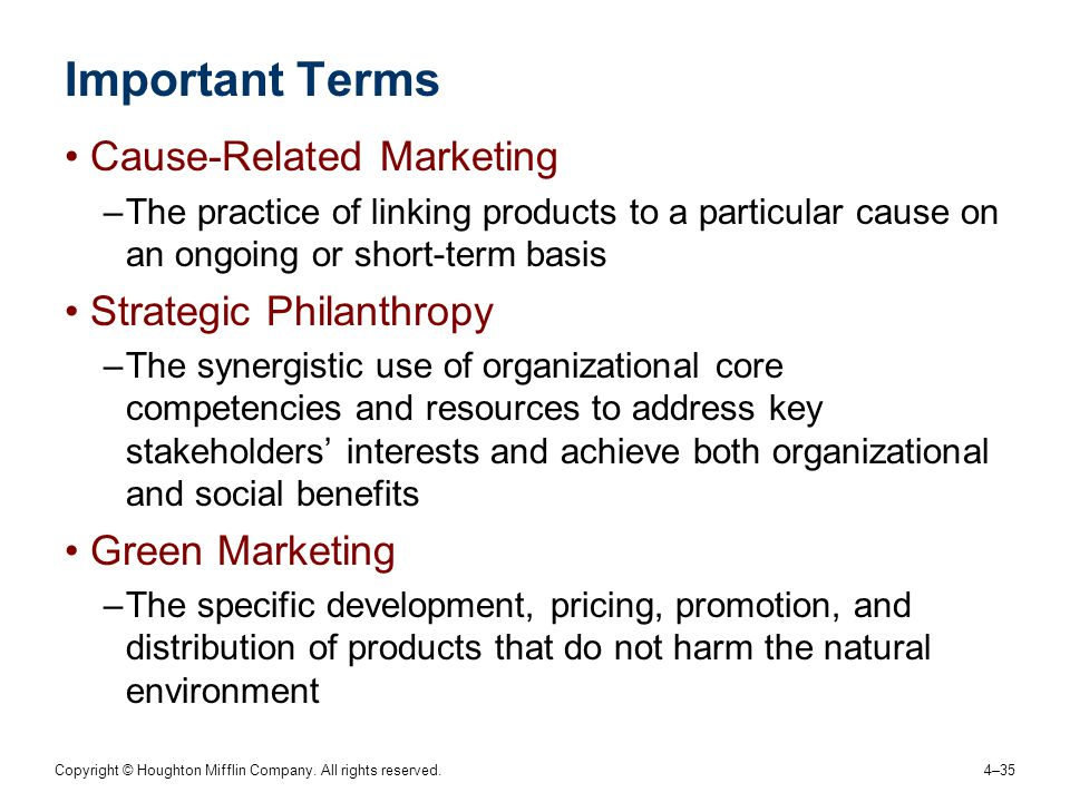 Important Terms Cause-Related Marketing Strategic Philanthropy