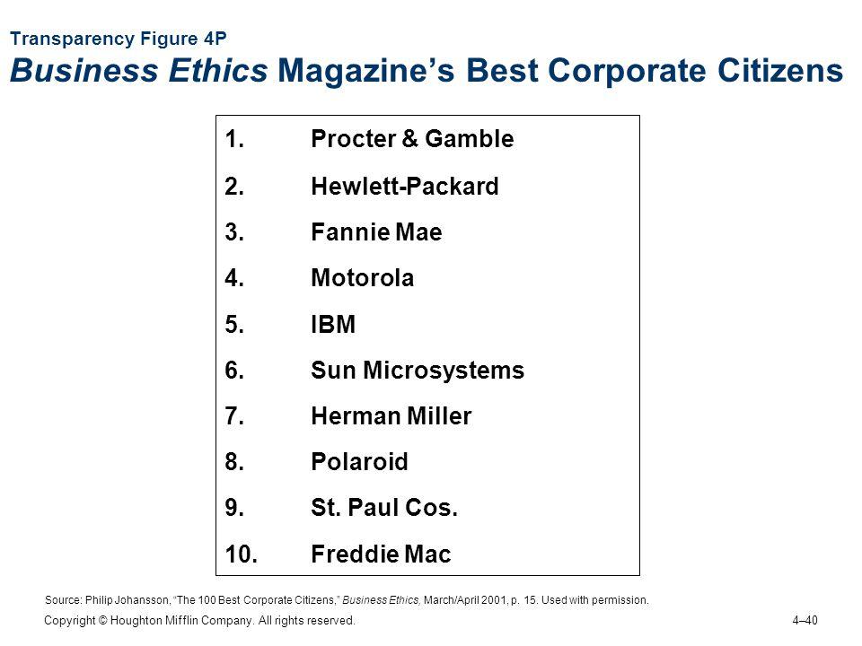 1. Procter & Gamble 2. Hewlett-Packard 3. Fannie Mae 4. Motorola