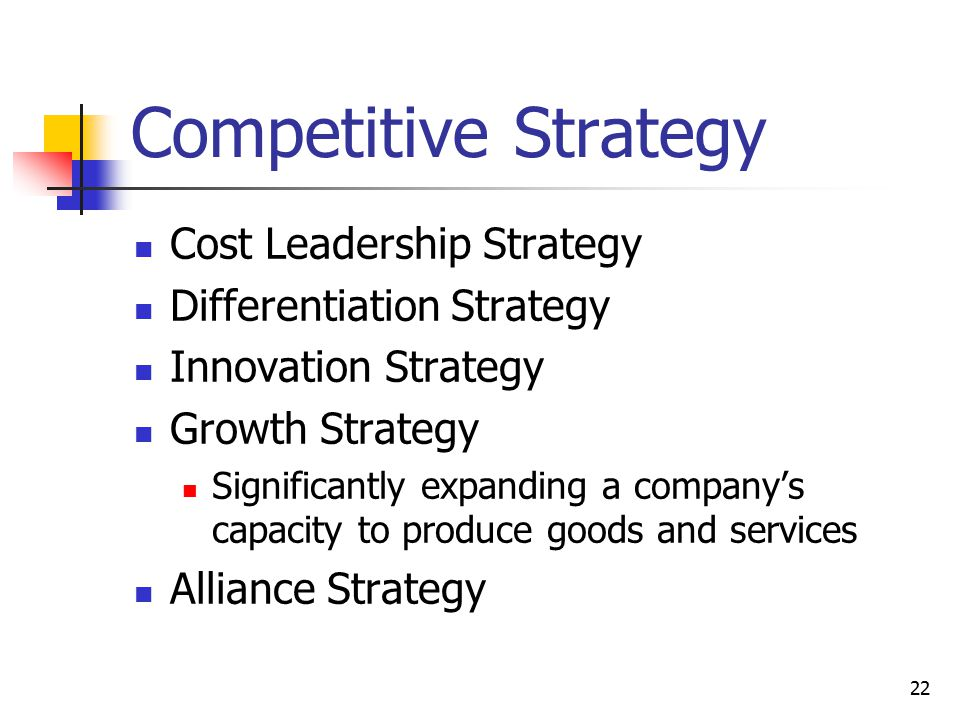 Competitive Strategy Cost Leadership Strategy Differentiation Strategy