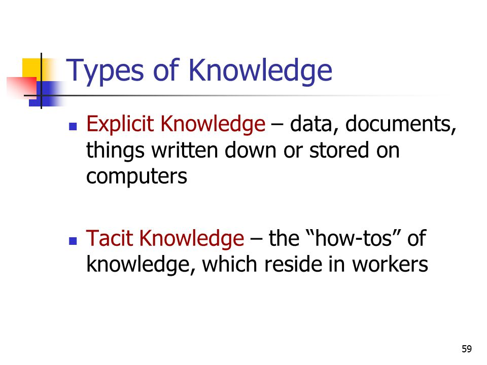 Types of Knowledge Explicit Knowledge – data, documents, things written down or stored on computers.