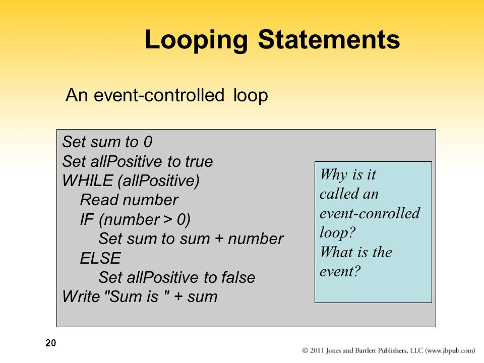 Looping Statements An event-controlled loop Set sum to 0