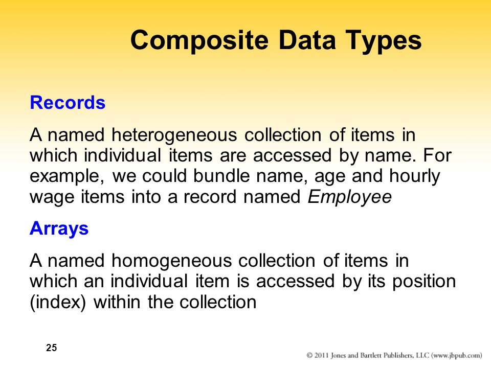 Composite Data Types Records