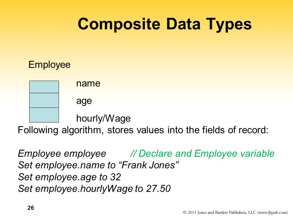 Composite Data Types Employee name age hourly/Wage