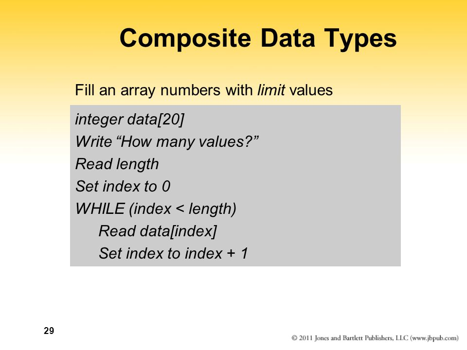 Composite Data Types Fill an array numbers with limit values