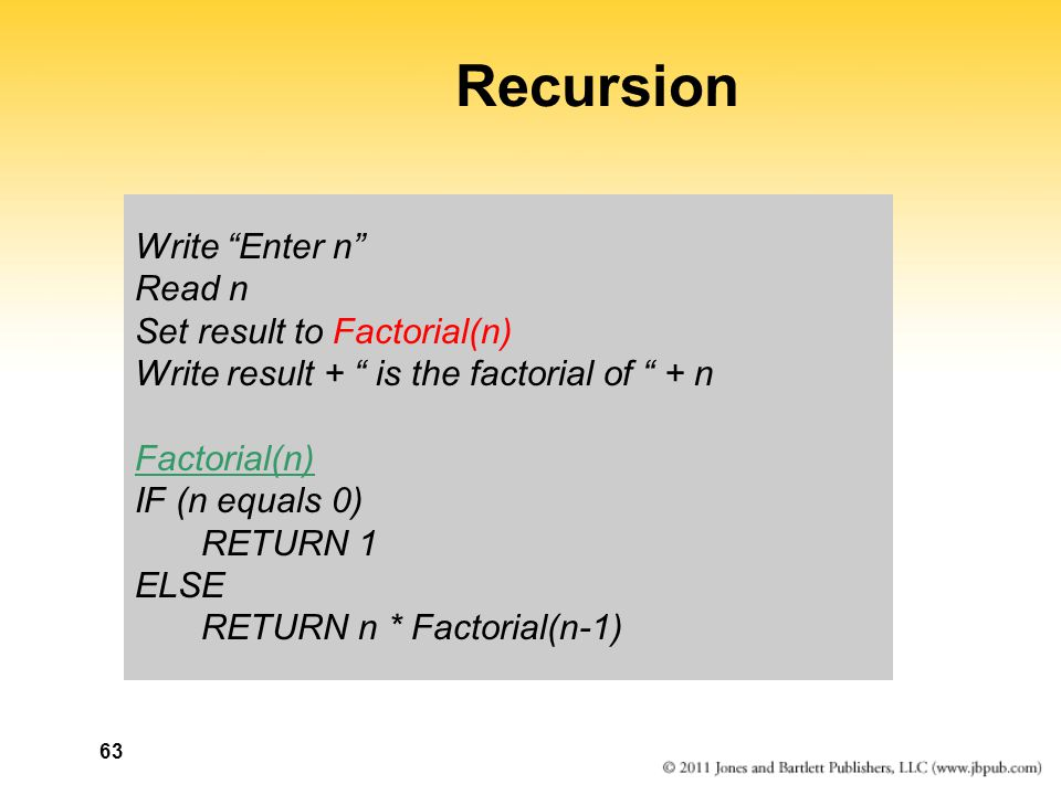 Recursion Write Enter n Read n Set result to Factorial(n)