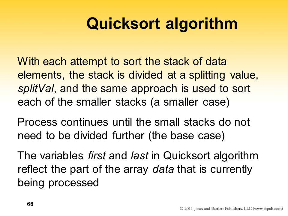 Quicksort algorithm