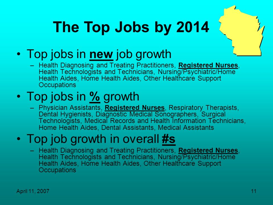The Top Jobs by 2014 Top jobs in new job growth Top jobs in % growth