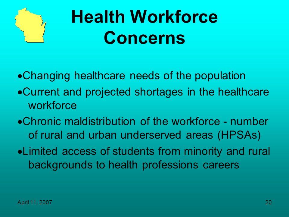 Health Workforce Concerns