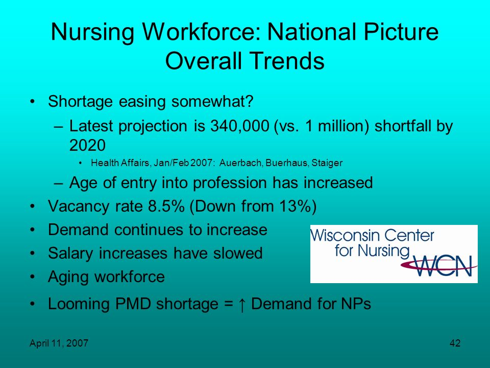 Nursing Workforce: National Picture Overall Trends