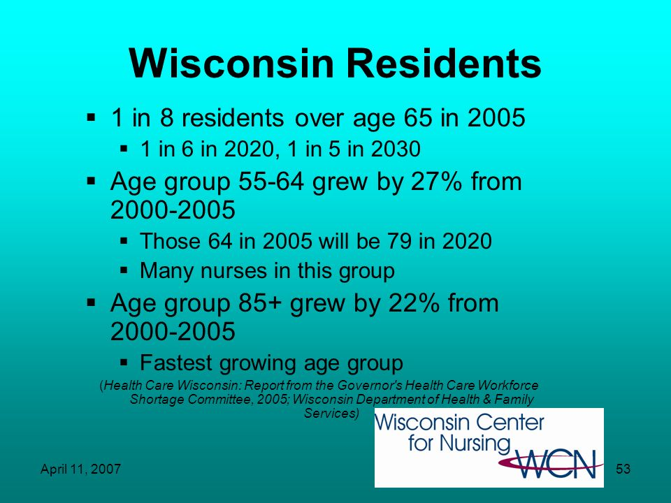 Wisconsin Residents 1 in 8 residents over age 65 in 2005
