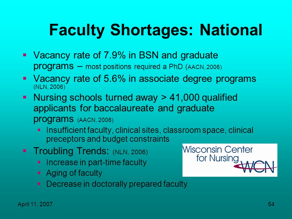Faculty Shortages: National