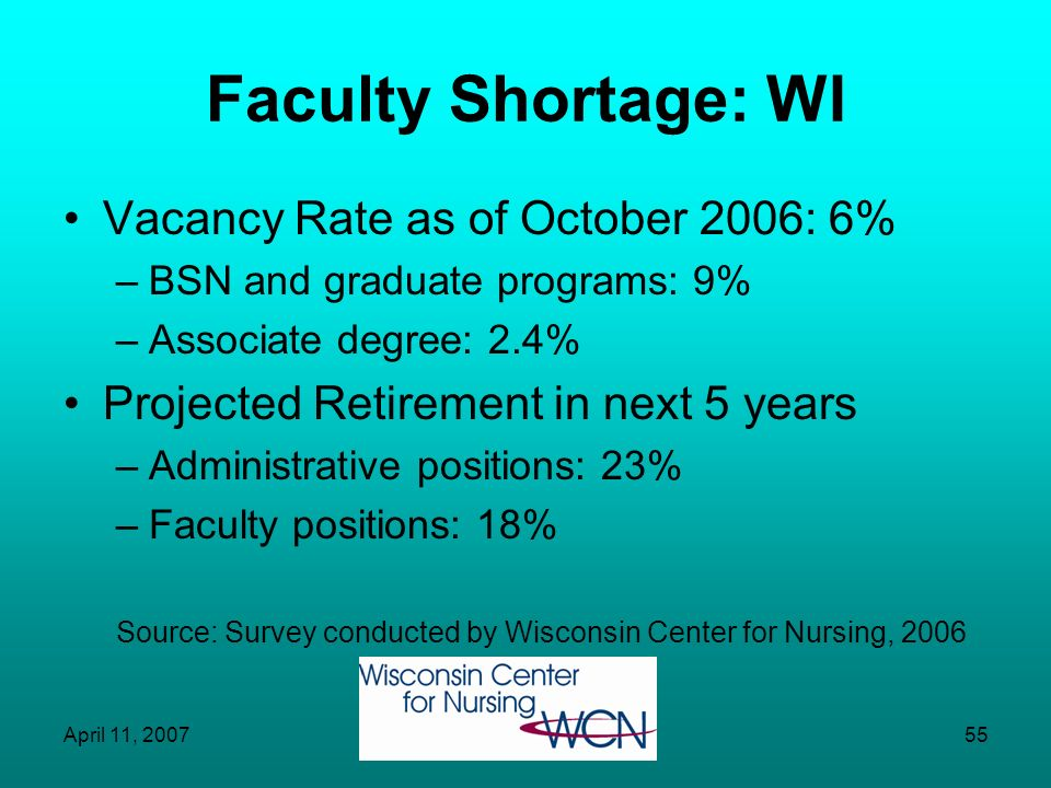 Faculty Shortage: WI Vacancy Rate as of October 2006: 6%