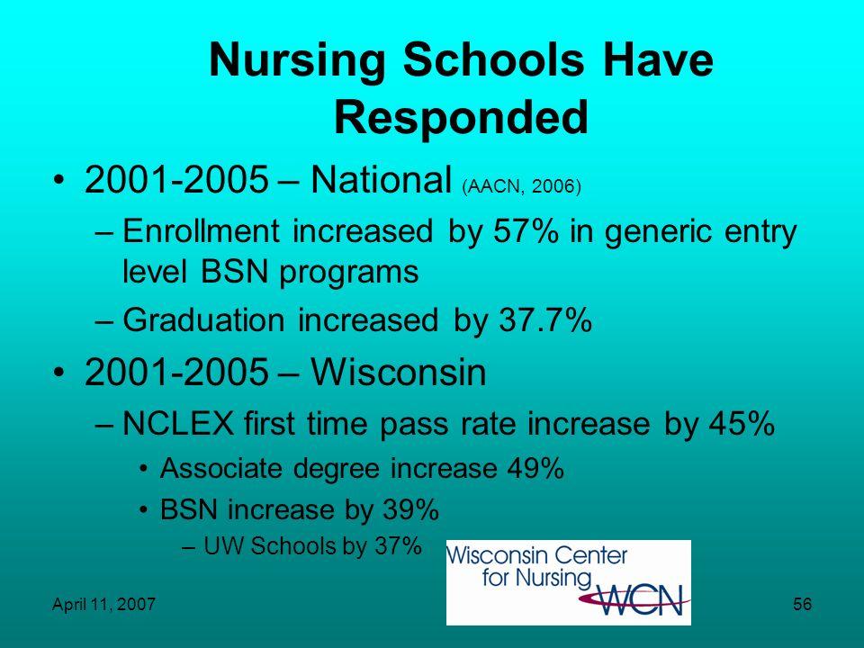 Nursing Schools Have Responded