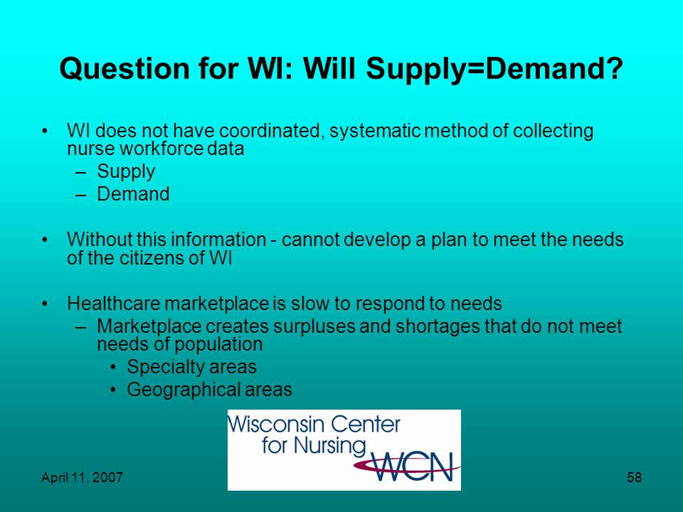 Question for WI: Will Supply=Demand