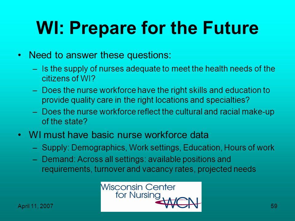 WI: Prepare for the Future