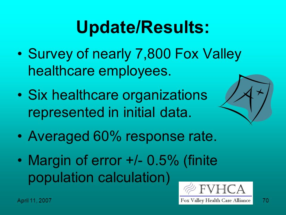 Update/Results: Survey of nearly 7,800 Fox Valley healthcare employees. Six healthcare organizations represented in initial data.
