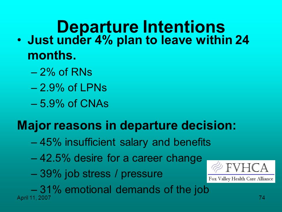Departure Intentions Just under 4% plan to leave within 24 months.