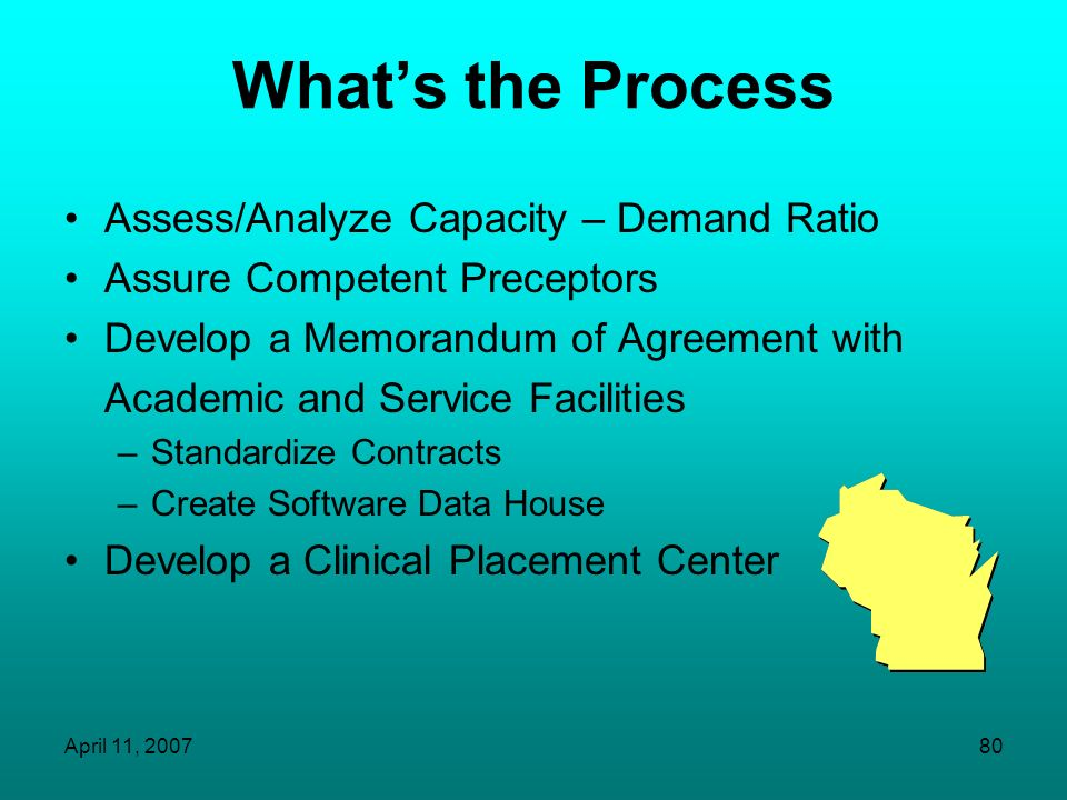 What's the Process Assess/Analyze Capacity – Demand Ratio