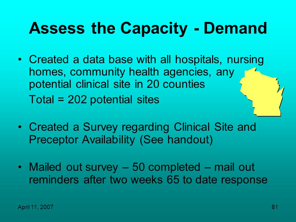 Assess the Capacity - Demand
