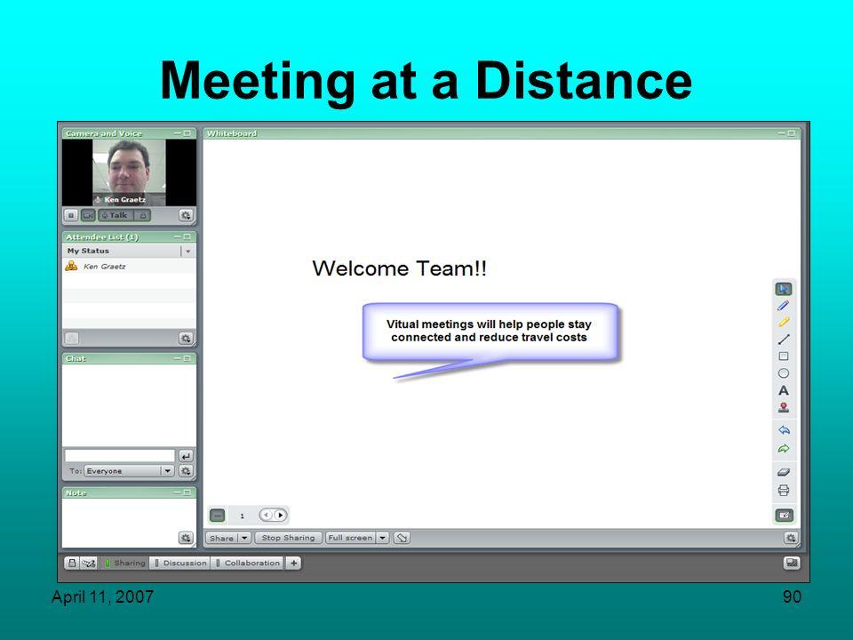 Meeting at a Distance April 11, 2007