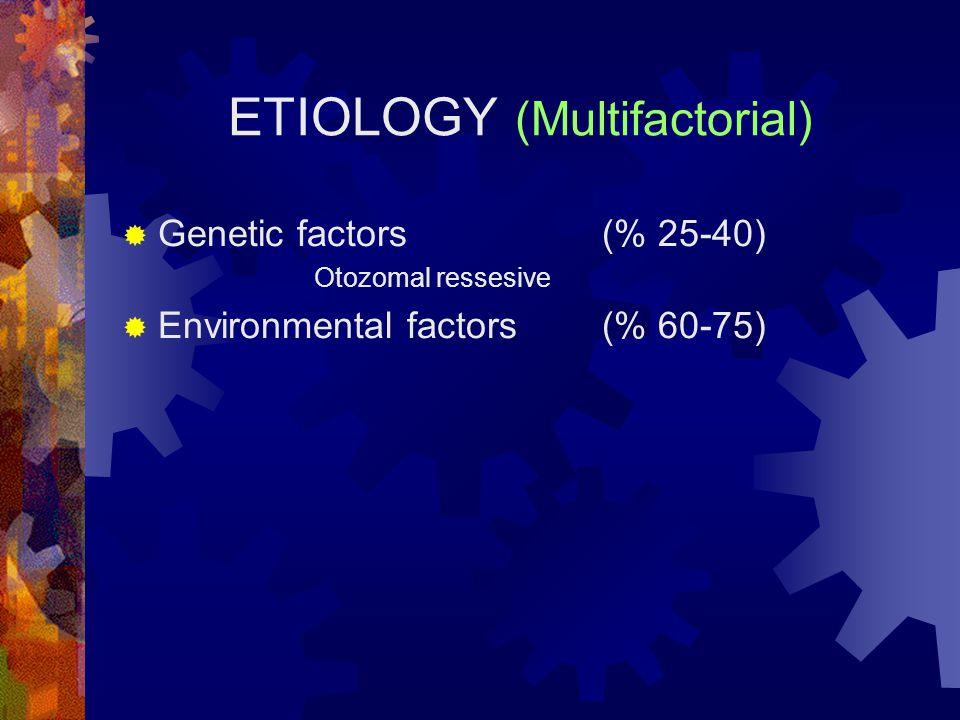 ETIOLOGY (Multifactorial)