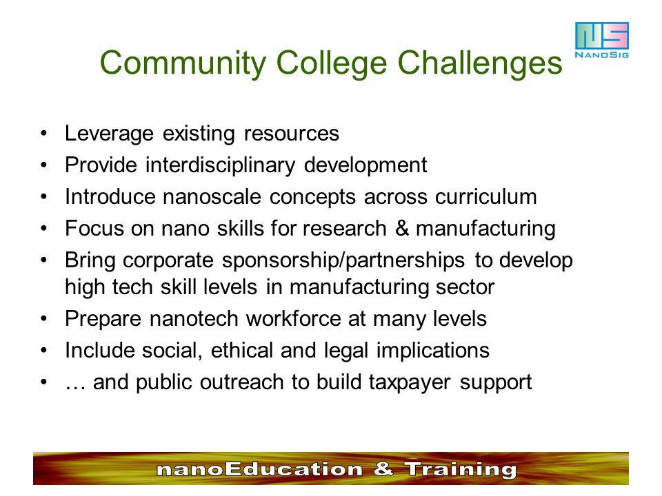 Community College Challenges